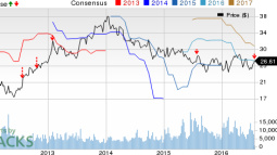 Philips (PHG) Q2 Earnings Grow Y/Y on HealthTech Strength