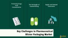 A Pharmaceutical Blister Packaging Manufacturer Increases Profits With Market Research Solutions | Infiniti's Recent Success