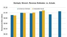 Will Dentsply Sirona Beat Analysts' Revenue Estimates in 1Q18?