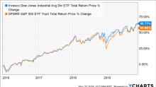 'DJD' ETF Brings Dividend-Paying Equities Exposure
