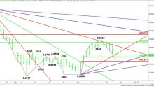 AUD/USD Forex Technical Analysis – Counter-Trend Bounce Following Test of .6791 to .6767 Retracement Zone