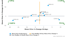 McDonald's Corp. breached its 50 day moving average in a Bearish Manner : MCD-US : July 25, 2017