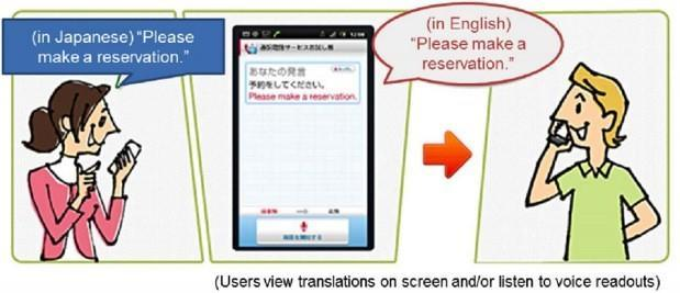 NTT DoCoMo preps automatic translation from Japanese through Android, leaves no one an island