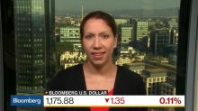 Fed Is a Positive Factor for U.S. Dollar, Says Commerzbank's Reichelt
