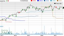 Air Products' (APD) Q3 Earnings & Revenues Beat Estimates
