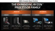 AMD's Computing Earnings Could See Strong Growth Thanks to Ryzen