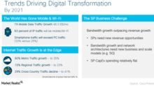 Cisco Systems' Strategic Priorities to Deliver Customer Value