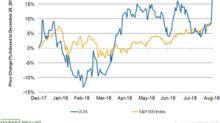 Why Ulta Beauty Stock Rose 6.4% on Friday