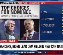 New CNN poll suggests a Bernie-Biden race for the Democratic nomination