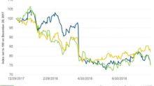 Philip Morris Stock Fell on Jefferies Downgrade