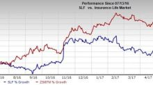 Sun Life Financial (SLF) on Growth Track: Time to Invest?