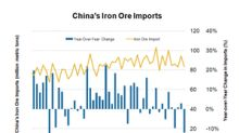 Pollution Curbs Dent China's Iron Ore Appetite—How's the Outlook?