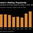 Kremlin Wonders If Putin Will Follow in Kazakh Leader's Footsteps