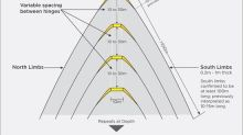 Aurelius Expands Multiple High Grade Gold Zones at Aureus East and Provides Summary of Phase 1 Drill Program