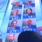 Putin wins landslide victory in Russian presidential election
