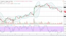 Gold Price Forecast February 21, 2018, Technical Analysis