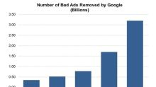 Why Google Takes Down Some Ads