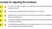 Coronavirus: Government denies changing lockdown exit tests as wording changes overnight