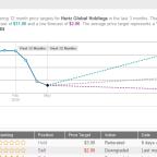 Beleaguered Hertz Sinks 36% In After-Market On Bankruptcy Protection Filing