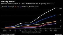 電池巨頭寧德時代 對於特斯拉開拓中國市場至關重要