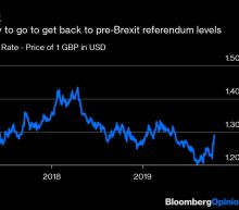 Sterling Traders Are Trapped in a Brexit Tunnel