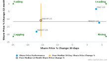 Netcare Ltd. breached its 50 day moving average in a Bearish Manner : NWKHF-US : April 4, 2017