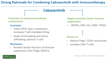 Exelixis Is Focused on Management of the Cabozantinib Franchise