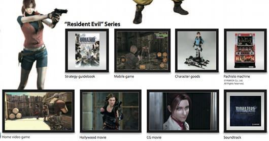 Capcom profits plummet in fiscal 2009, new strategy outlined