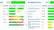 Gentex: A Robust Dividend Stock