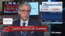 Let's face it: Safe-haven assets aren't so safe