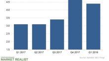 Google Wraps Up a Quarter of Dealmaking