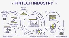 2019年最值得買的Fintech股指南