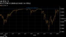 摩根士丹利:資金加速外流或推動香港銀行同業拆息大漲