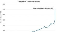 Tilray Soars ~60% on September 19—What Drove the Stock Up?