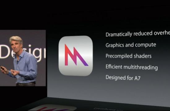 How much does Metal matter to iOS developers? A ton, apparently