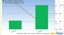 T Rowe Price Buys Kimberly-Clark, Philip Morris