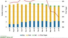 Colgate-Palmolive: Analysts Maintain a 'Hold' Rating
