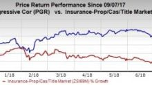 4 Insurance Stocks Surge More Than 30% in a Year's Time