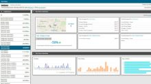 Tyler Technologies Launches Cloud-Based Law Enforcement Analytics Solution
