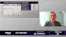 ETFs to watch amid coronavirus market volatility
