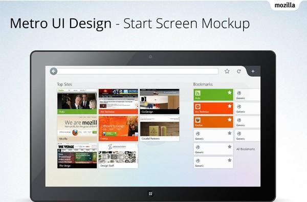 Mozilla plans war on fragmentation, reveals unified UI design for Windows 8 and mobile devices