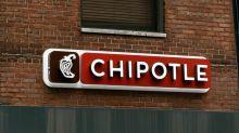 Comeback Stocks: Chipotle's Turnaround Formula