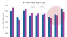 China's Vehicle Sales Dropped for the Third Consecutive Month