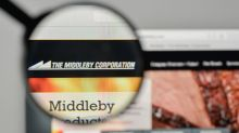 Middleby Shows Rising Relative Strength