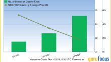 John Hussman Continues to Buy Gold Mining Companies
