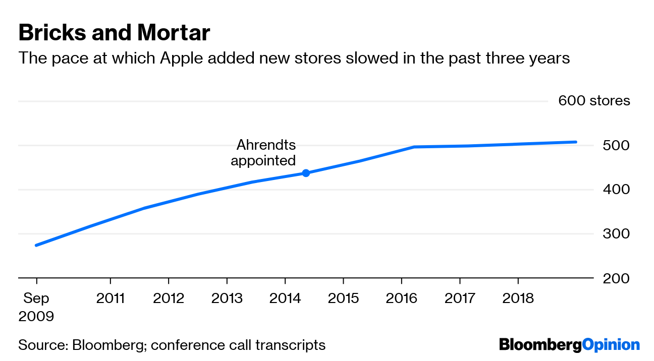 apple matchmakers may finally be in business