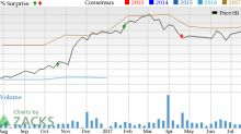 Texas Capital (TCBI) Q2 Earnings Beat, Expenses Escalate