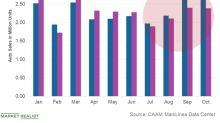 Global Economic Mood: 'Synchronized Growth' to a Slowdown
