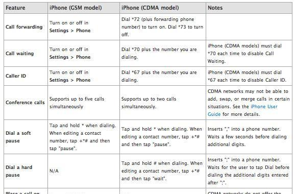 Apple outlines differences between CDMA and GSM phones