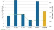 Bluebird Bio's Q2 2018 Earnings: Analysts' Estimates